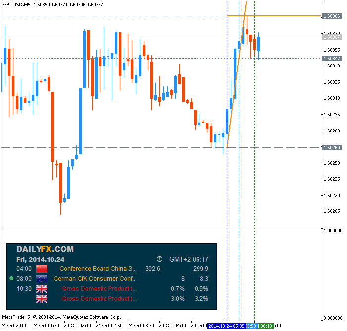 Name:  gbpusd-m5-metaquotes-software-corp-temp-file-screenshot-53849.png