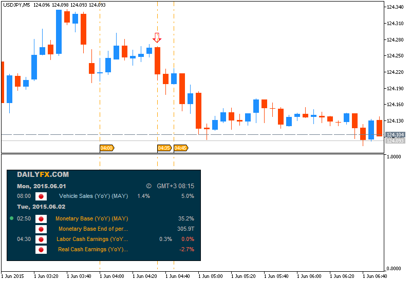 Name:  usdjpy-m5-metaquotes-software-corp-temp-file-screenshot-35791.png Views: 93 Size:  31.2 KB