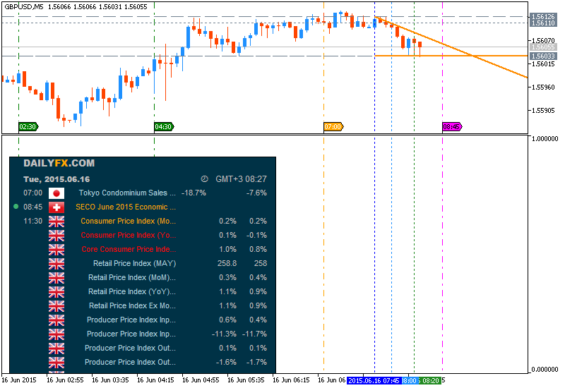 Name:  gbpusd-m5-metaquotes-software-corp-temp-file-screenshot-54689.png