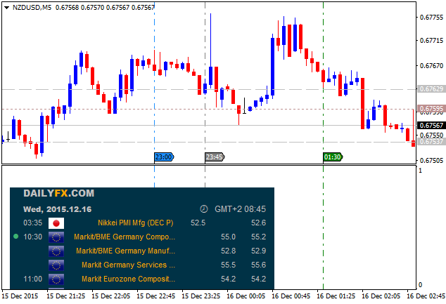 Name:  nzdusd-m5-alpari-limited-3.png