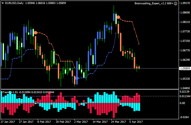 Name:  eurusd-d1-alpari-international-limited.png