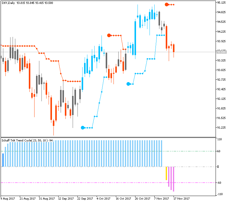 Name:  dxy-d1-fx-choice-limited.png Views: 15 Size:  27.6 KB