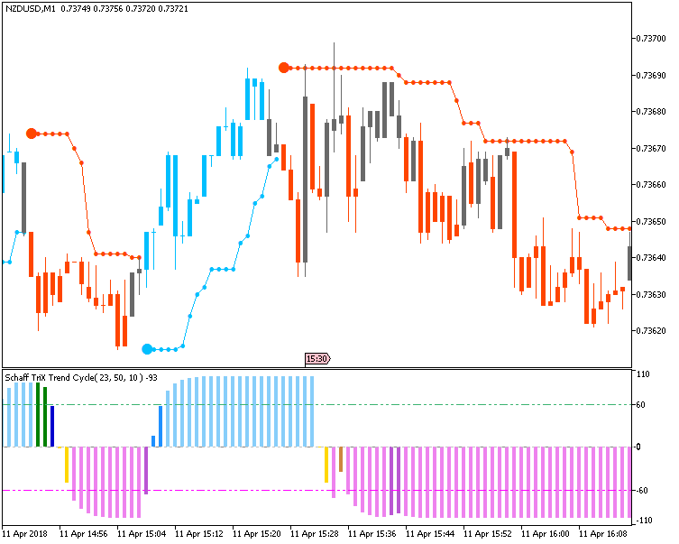 Name:  nzdusd-m1-metaquotes-software-corp.png