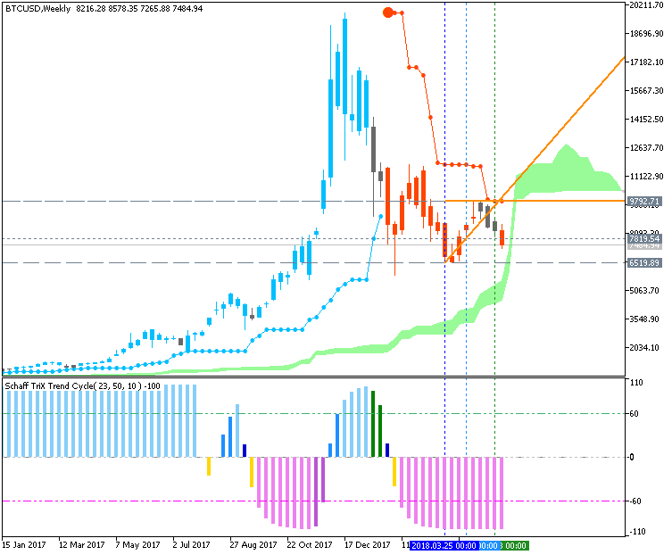 Name:  btcusd-w1-fx-choice-limited.png Views: 39 Size:  27.7 KB