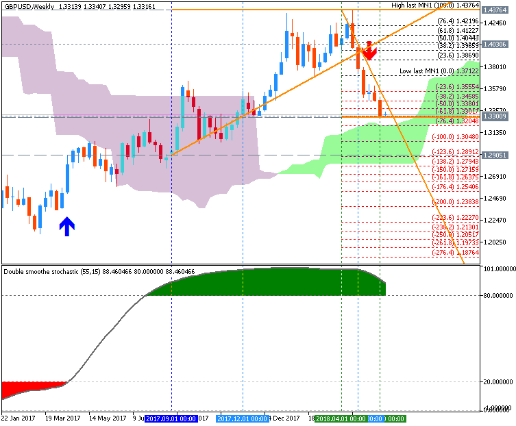 Name:  gbpusd-w1-fx-choice-limited.png Views: 36 Size:  35.7 KB