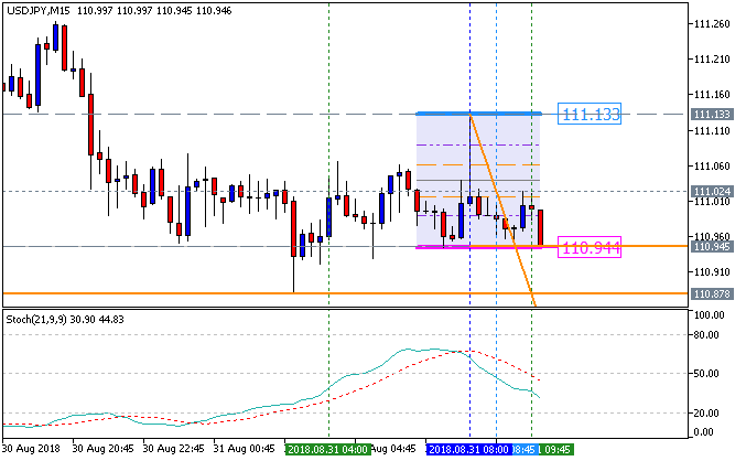 Name:  usdjpy-m15-fx-choice-limited.png Views: 13 Size:  19.0 KB