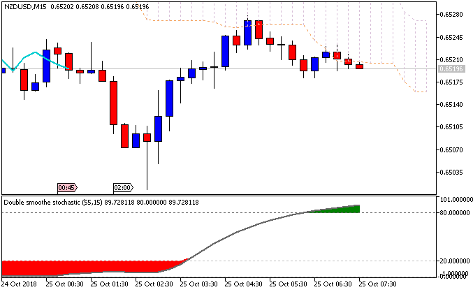 Name:  nzdusd-m15-metaquotes-software-corp-2.png Views: 42 Size:  15.5 KB