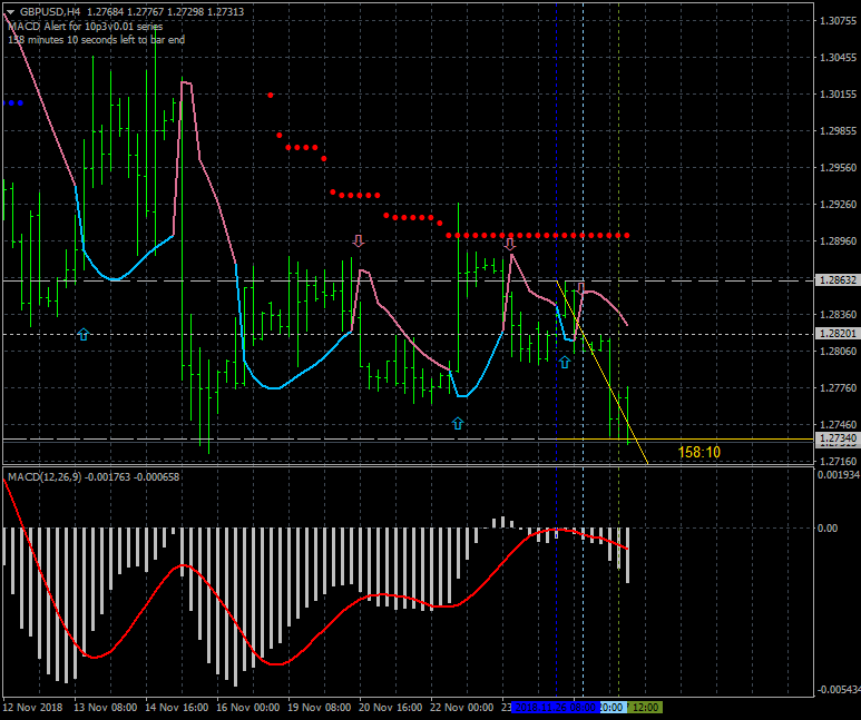 Name:  gbpusd-h4-metaquotes-software-corp.png Views: 16 Size:  48.6 KB
