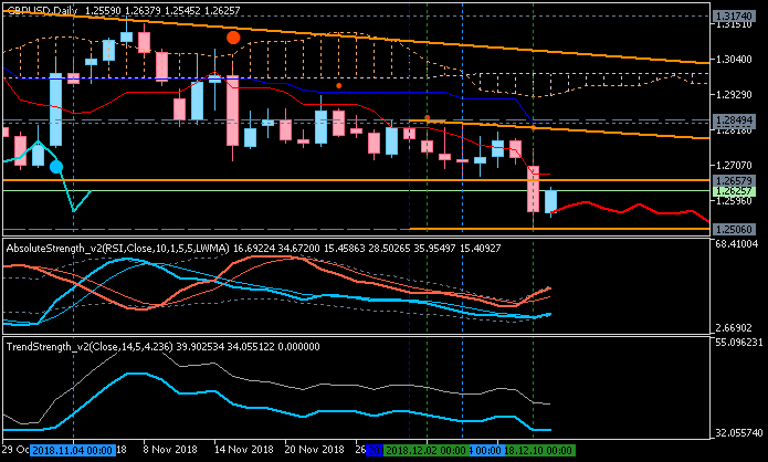 Name:  gbpusd-d1-metaquotes-software-corp-3.png Views: 31 Size:  20.7 KB