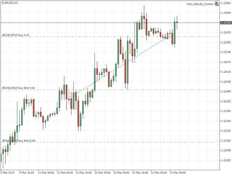 Name:  eurusd-h1-fx-choice-limited-2.png