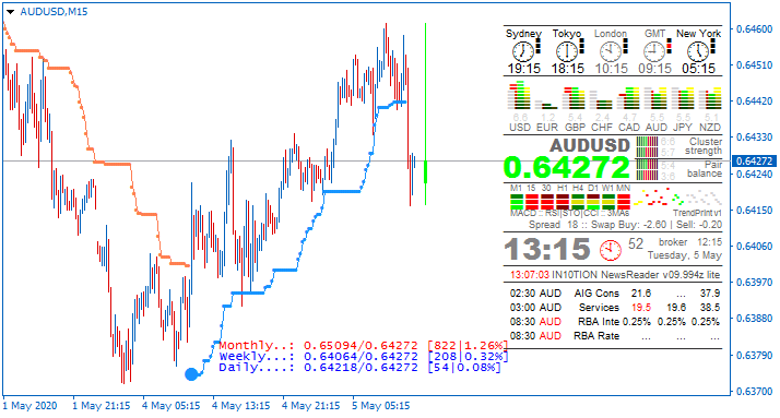 Name:  audusd-m15-alpari-international.png