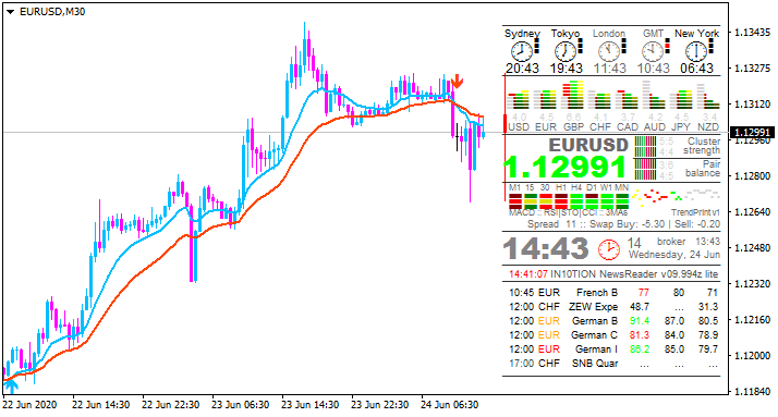 Name:  eurusd-m30-alpari-international-2.png