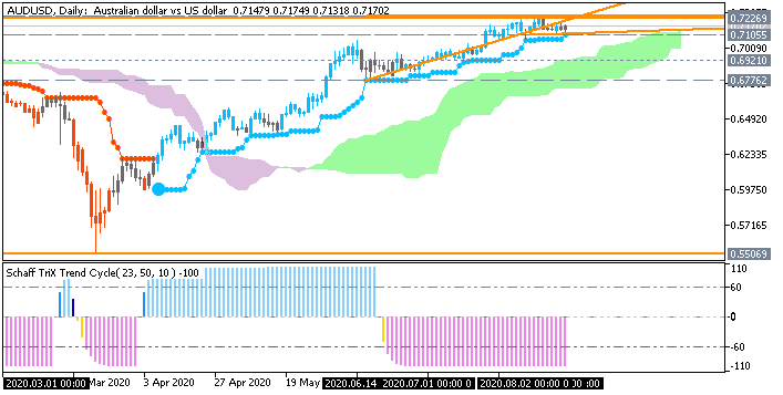 Name:  audusd-d1-fx-choice-limited.png