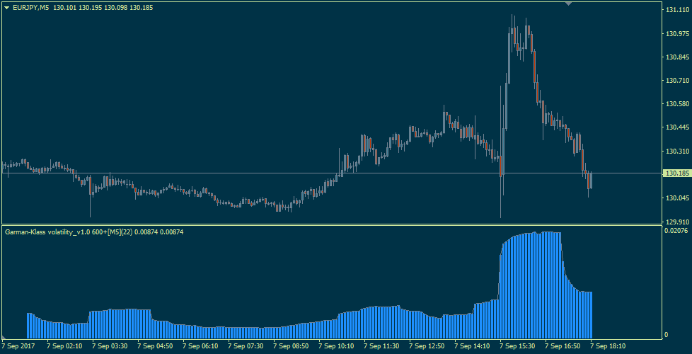 Name:  Garman-Klass volatility_v1.0 600+.png