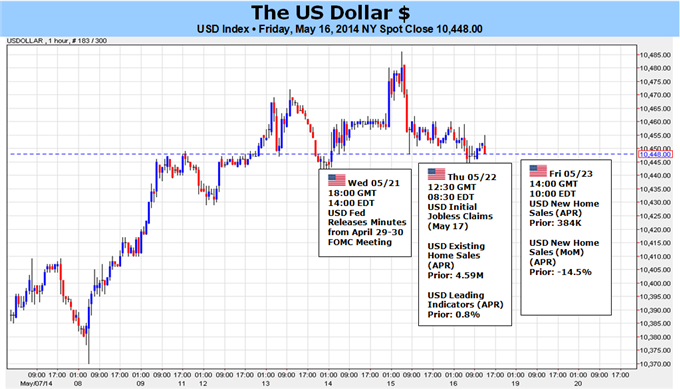 Name:  US-Dollar-Rally-Will-Stall-Without-a-Spark_body_Picture_5.png Views: 162 Size:  126.5 KB