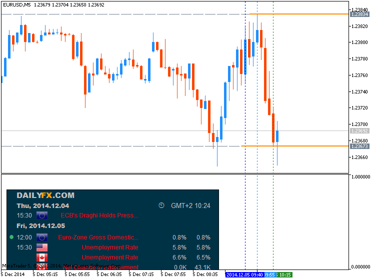 Next Week News-eurusd-m5-metaquotes-software-corp-temp-file-screenshot-63126.png