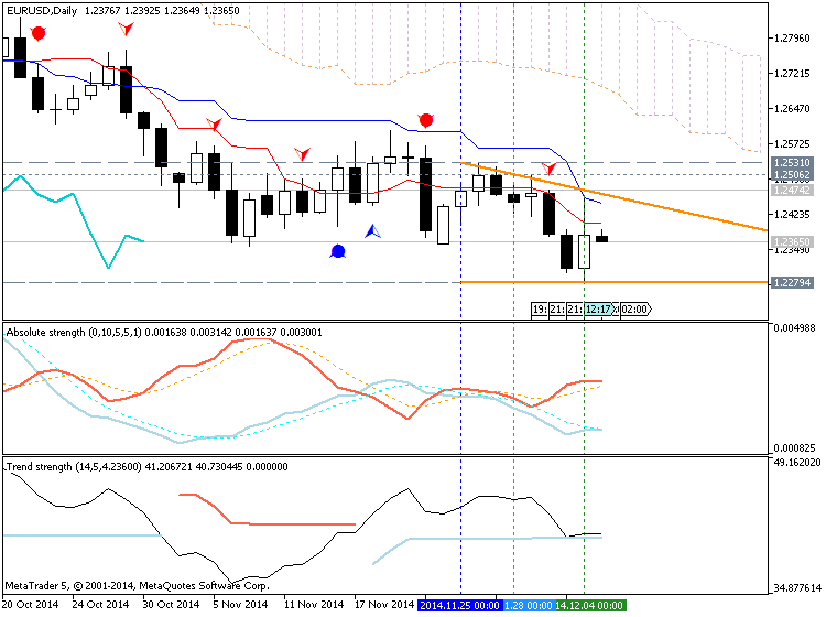 Next Week News-eurusd-d1-metaquotes-software-corp-temp-file-screenshot-10896.png