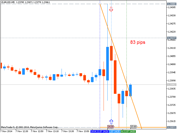Next Week News-nfp_eurusd.png