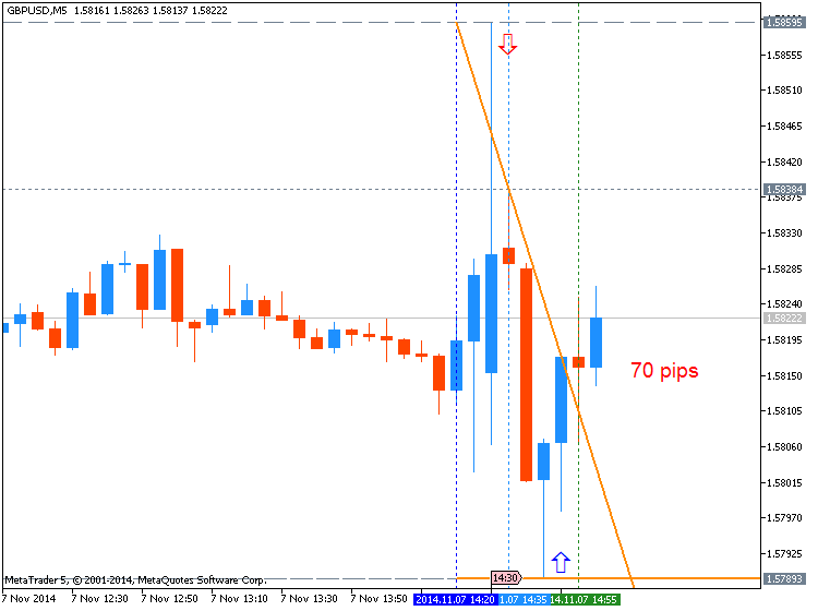 Next Week News-nfp_gbpusd.png
