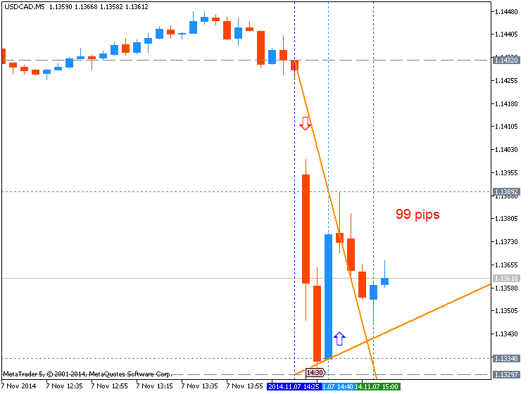 Next Week News-nfp_usdcad.png