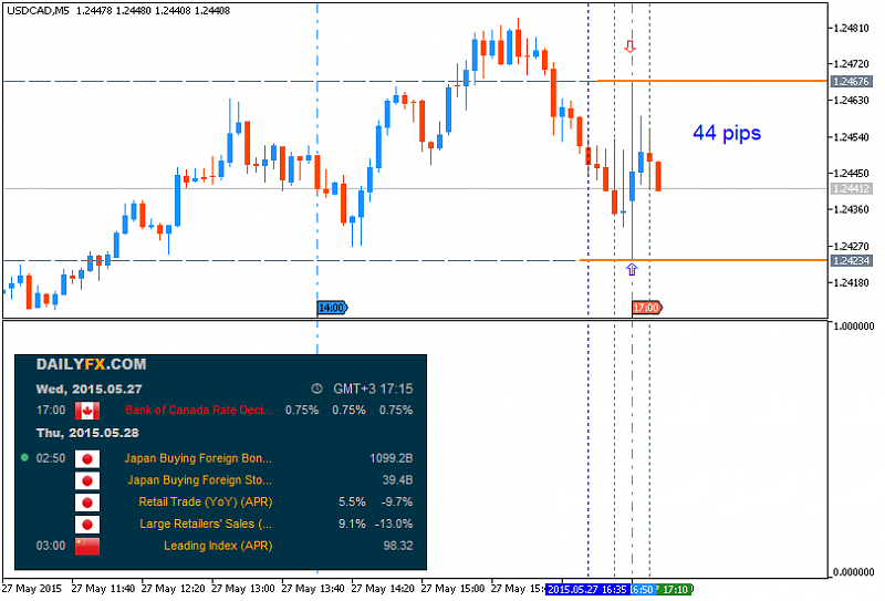CAD News-usdcad_my.png