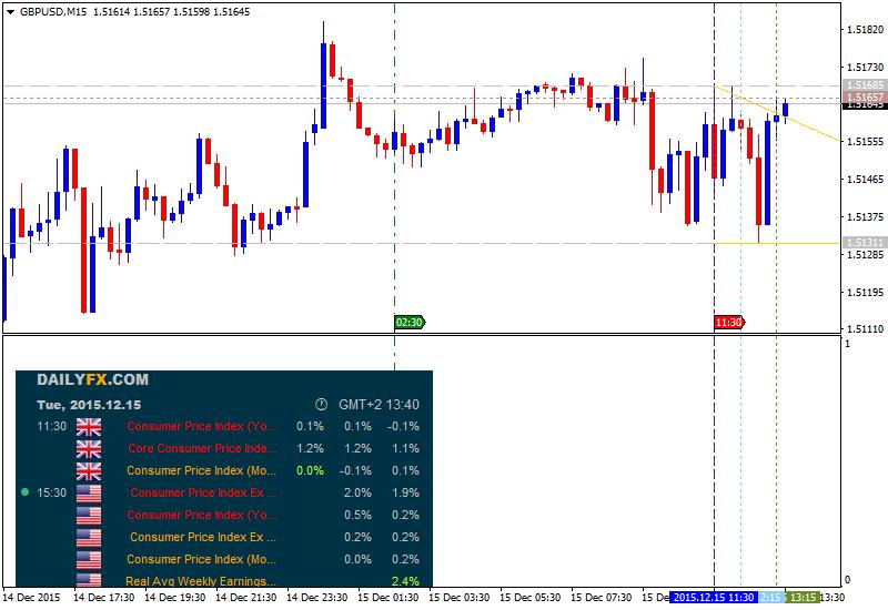 GBP News-gbpusd-m15-alpari-limited-2.png