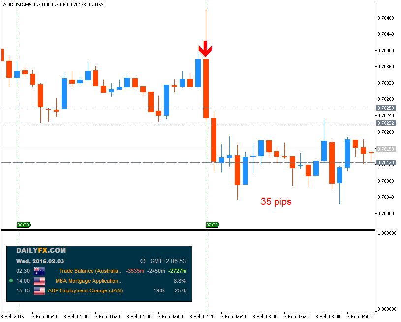 Name:  audusd-m5-metaquotes-software-corp.png
