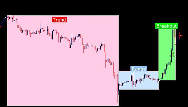 Market condition-market1.png