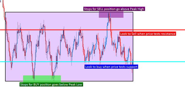 Market condition-market2.png