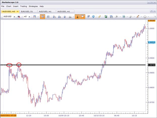 Market condition-market3.png