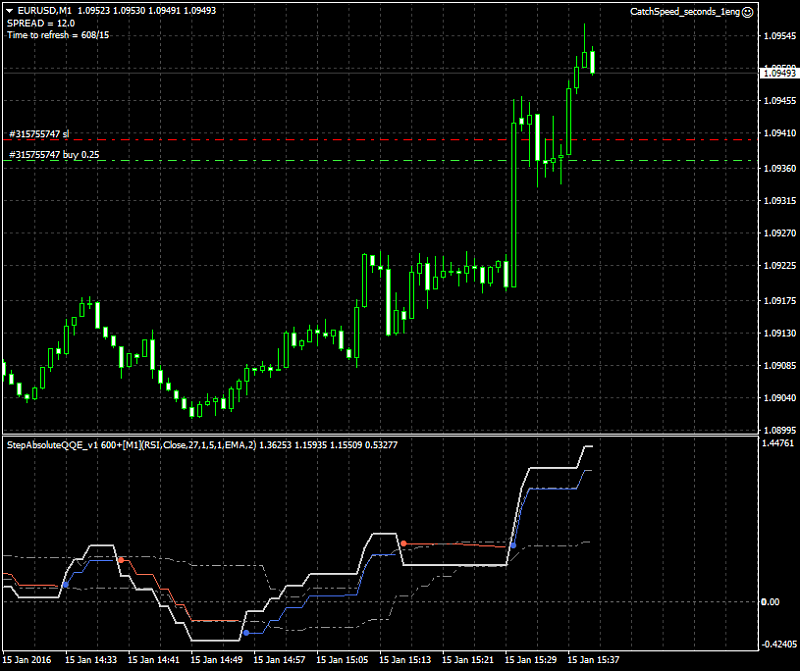Supply and Demand trading report-eurusd-m1-alpari-limited_111.png
