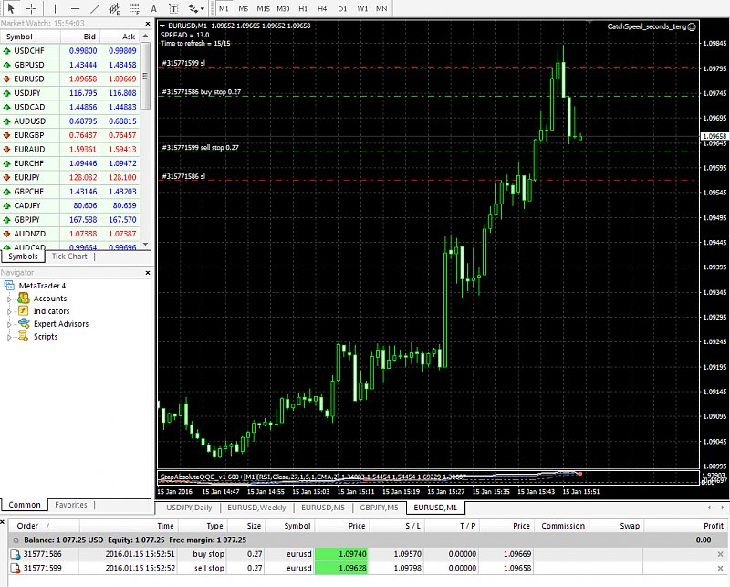 Supply and Demand trading report-eurusd-m1-alpari-limited_222.png