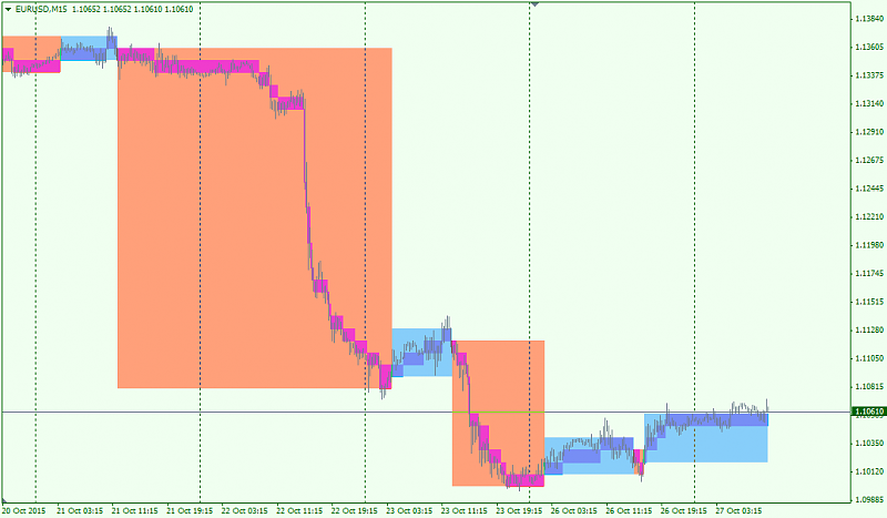 Supply and Demand trading report-stepbricks_3.1-1.png
