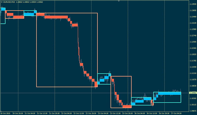 Supply and Demand trading report-stepbricks_3.1-2.png