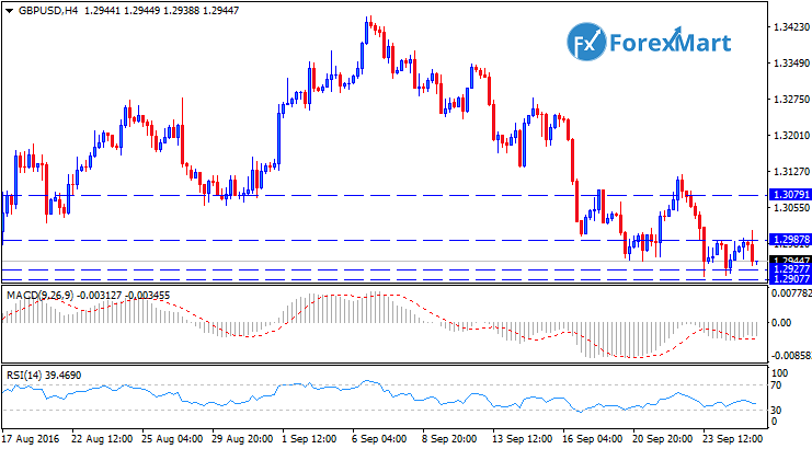 Daily Market Analysis from ForexMart-gbpusdtech27.png