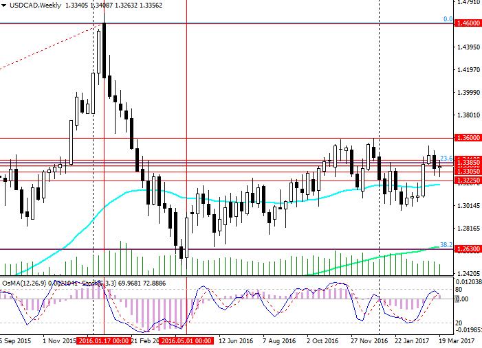 Tifia Daily Market Analytics-240317-uc-w.png