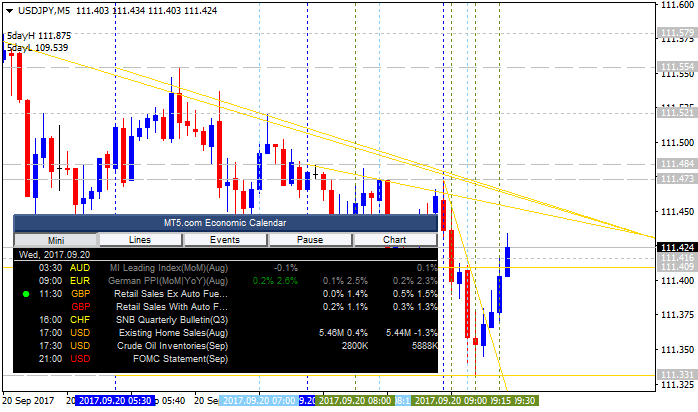 The News / Hottest-usdjpy-m5-alpari-international-limited333.png