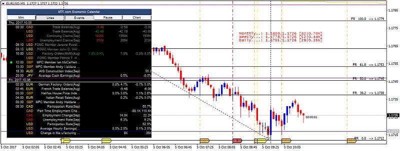 Next Week News-eurusd-m5-gci-financial-2.png