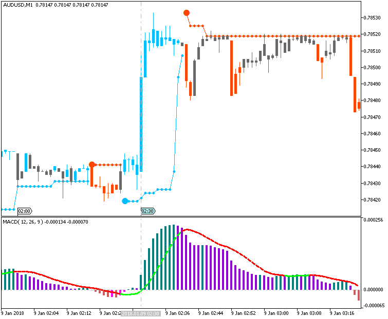 AUD News-audusd-m1-metaquotes-software-corp.png