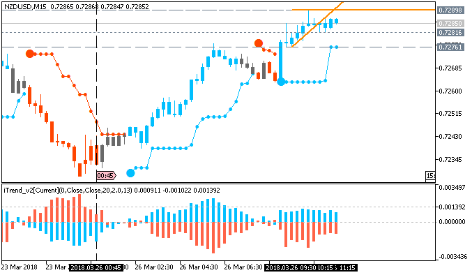 NZD News-nzdusd-m15-metaquotes-software-corp-3.png