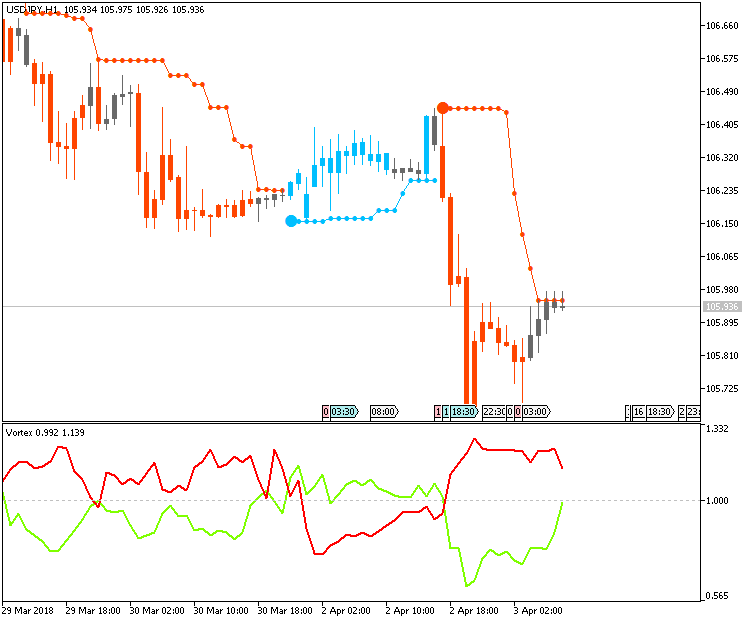 JPY News-usdjpy-h1-metaquotes-software-corp-3.png