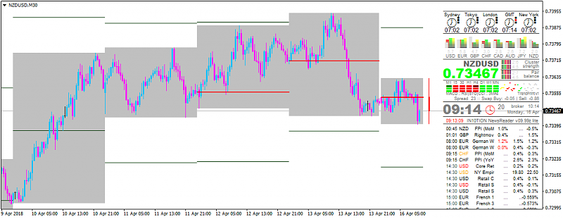 NZD News-nzdusd-m30-alpari-international-limited.png
