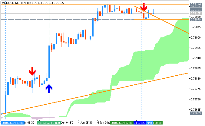 AUD News-audusd-m5-fx-choice-limited.png