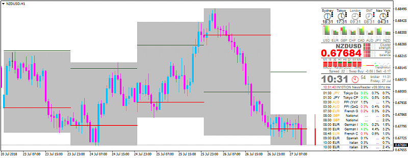 NZD News-nzdusd-h1-alpari-international-limited.png