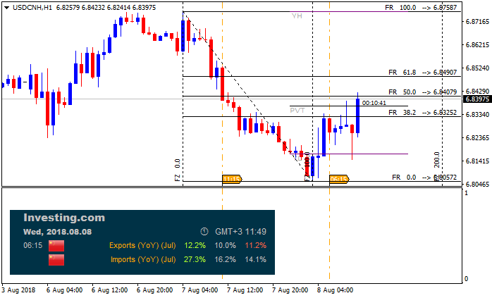 China's Economic-usdcnh-h1-fxcm-australia-pty.png