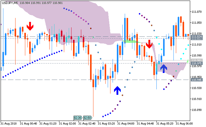 JPY News-usdjpy-m5-fx-choice-limited.png
