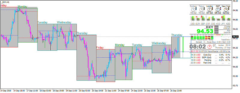 Next Week News-dxy-h1-alpari-international-limited-2.png