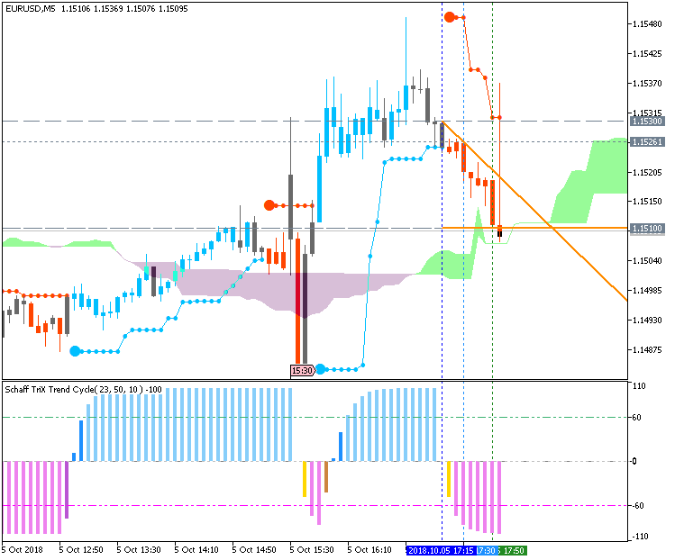 Next Week News-eurusd-m5-fx-choice-limited.png
