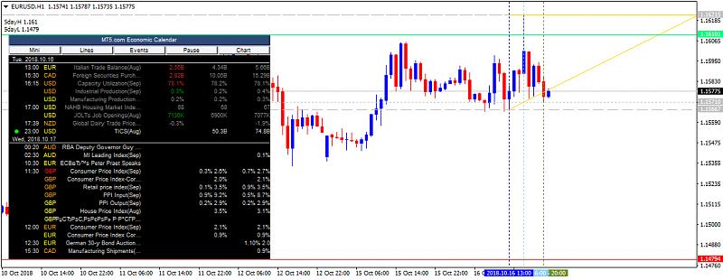 USD News-eurusd-h1-alpari-international-limited-2.png