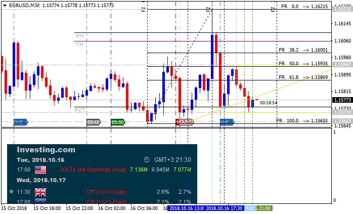 USD News-eurusd-m30-alpari-international-limited-3.png